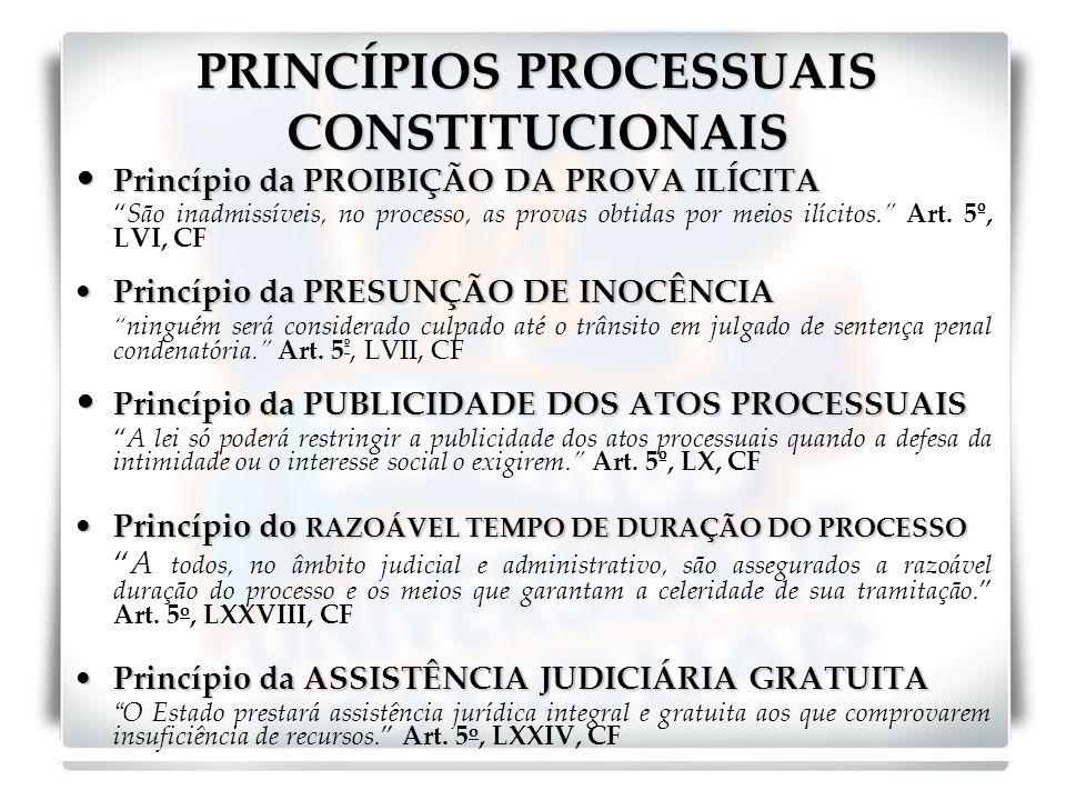 PRINCÍPIOS PROCESSUAIS CONSTITUCIONAIS Princípio da PROIBIÇÃO DA PROVA ILÍCITA Princípio da PROIBIÇÃO DA PROVA ILÍCITA São inadmissíveis, no processo,