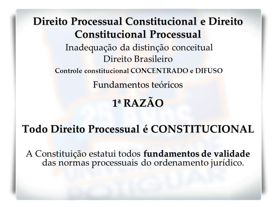 2ª RAZÃO No DIREITO BRASILEIRO DIFUSOINCIDENTAL CONCENTRADO Controle Constitucional é DIFUSO e INCIDENTAL, além de CONCENTRADO, que se apresenta como um controle especial.