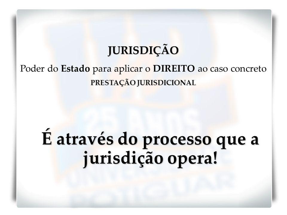 É através do processo que a jurisdição opera! JURISDIÇÃO Poder do Estado para aplicar o DIREITO ao caso concreto PRESTAÇÃO JURISDICIONAL