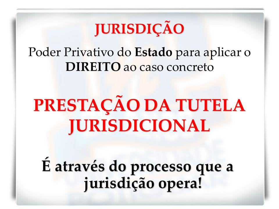 É através do processo que a jurisdição opera! JURISDIÇÃO Poder Privativo do Estado para aplicar o DIREITO ao caso concreto PRESTAÇÃO DA TUTELA JURISDI