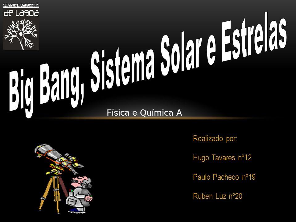 Realizado por: Hugo Tavares nº12 Paulo Pacheco nº19 Ruben Luz nº20 Física e Química A