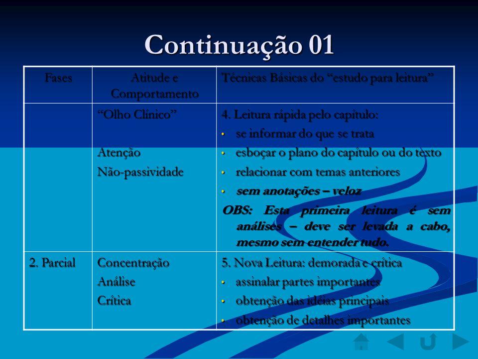 Continuação 01 Fases Atitude e Comportamento Técnicas Básicas do estudo para leitura Olho Clínico AtençãoNão-passividade 4. Leitura rápida pelo capítu
