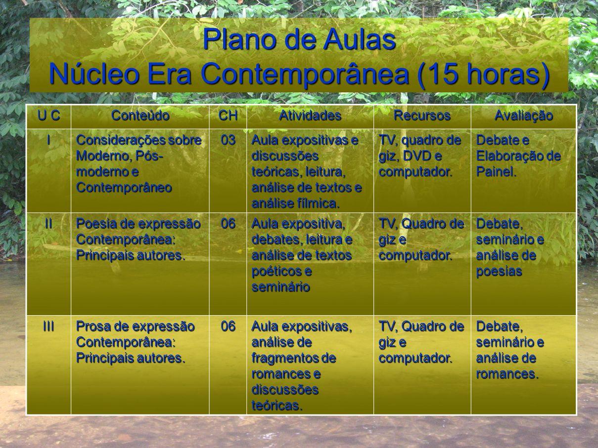 Plano de Aulas Núcleo Era Contemporânea (15 horas) U C ConteúdoCHAtividadesRecursosAvaliaçãoI Considerações sobre Moderno, Pós- moderno e Contemporâne