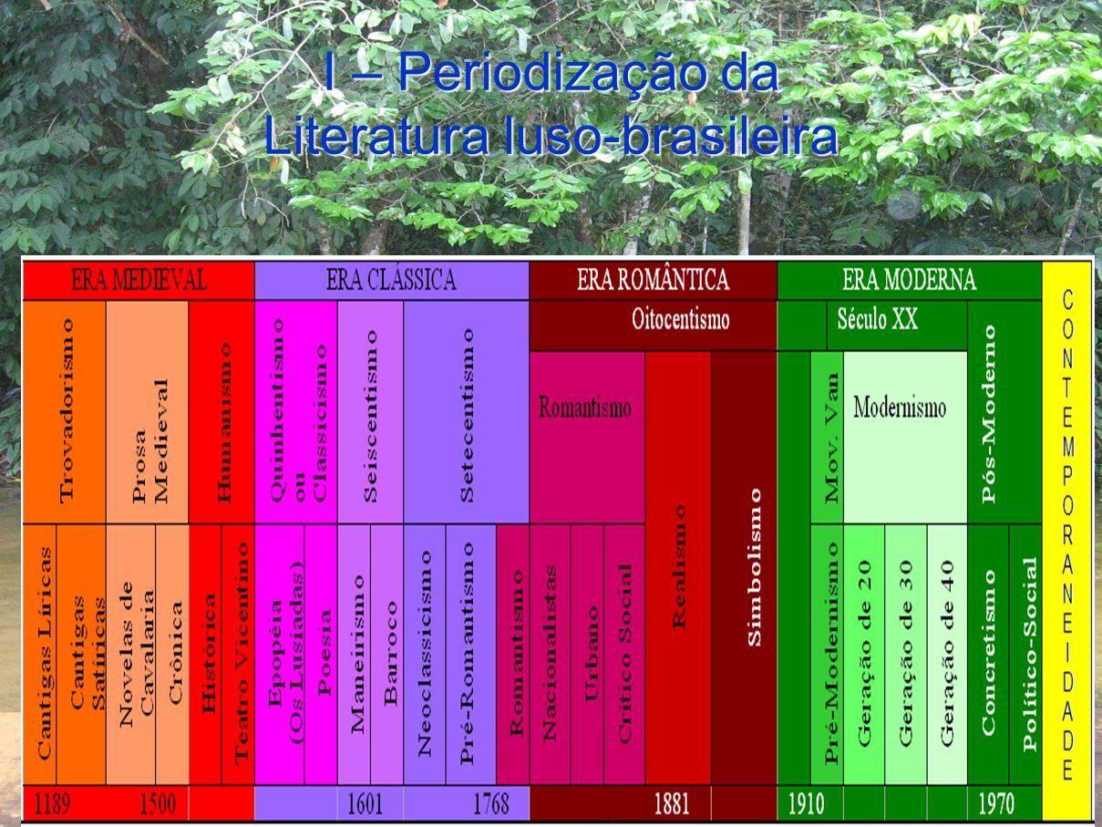 I – Periodização da Literatura luso-brasileira