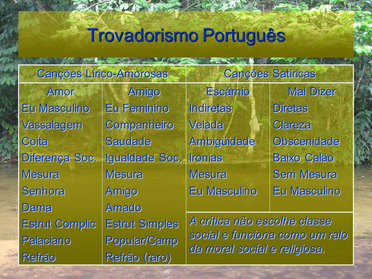 Trovadorismo Português Canções Lírico-Amorosas Canções Satíricas Amor Eu Masculino VassalagemCoita Diferença Soc. MesuraSenhoraDama Estrut Complic Pal