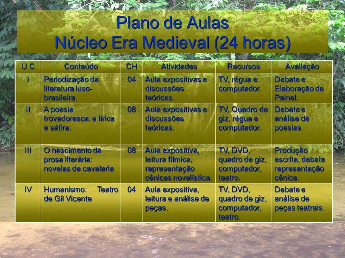 Plano de Aulas Núcleo Era Medieval (24 horas) U C ConteúdoCHAtividadesRecursosAvaliaçãoI Periodização da literatura luso- brasileira. 04 Aula expositi