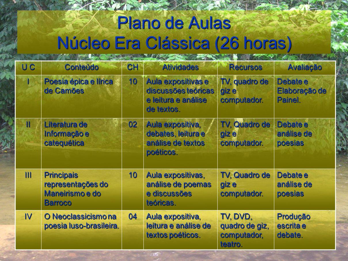 Plano de Aulas Núcleo Era Romântica I (20 horas) U C ConteúdoCHAtividadesRecursosAvaliaçãoI Representações do Romantismo na Literatura.