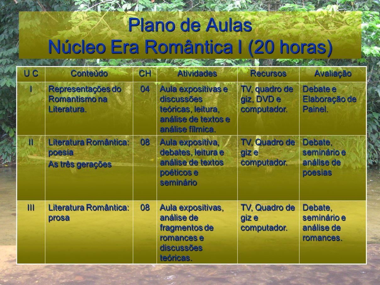 Plano de Aulas Núcleo Era Romântica II (20 horas) U C ConteúdoCHAtividadesRecursosAvaliaçãoI Representações do Realismo e do Naturalismo na Literatura.