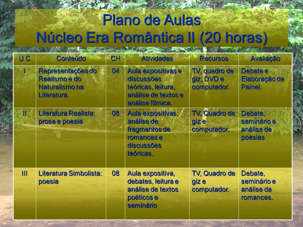 Plano de Aulas Núcleo Era Romântica II (20 horas) U C ConteúdoCHAtividadesRecursosAvaliaçãoI Representações do Realismo e do Naturalismo na Literatura