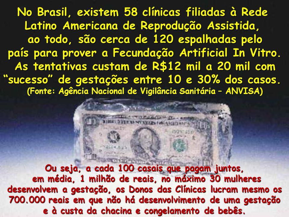 No Brasil, existem 58 clínicas filiadas à Rede Latino Americana de Reprodução Assistida, ao todo, são cerca de 120 espalhadas pelo país para prover a