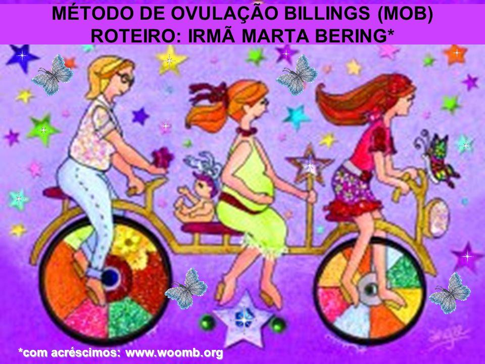 1 MÉTODO DE OVULAÇÃO BILLINGS (MOB) ROTEIRO: IRMÃ MARTA BERING* *com acréscimos: www.woomb.org