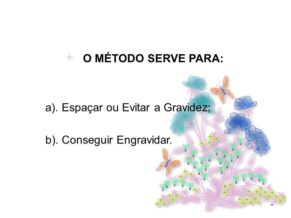 3 O MÉTODO SERVE PARA: a). Espaçar ou Evitar a Gravidez; b). Conseguir Engravidar.