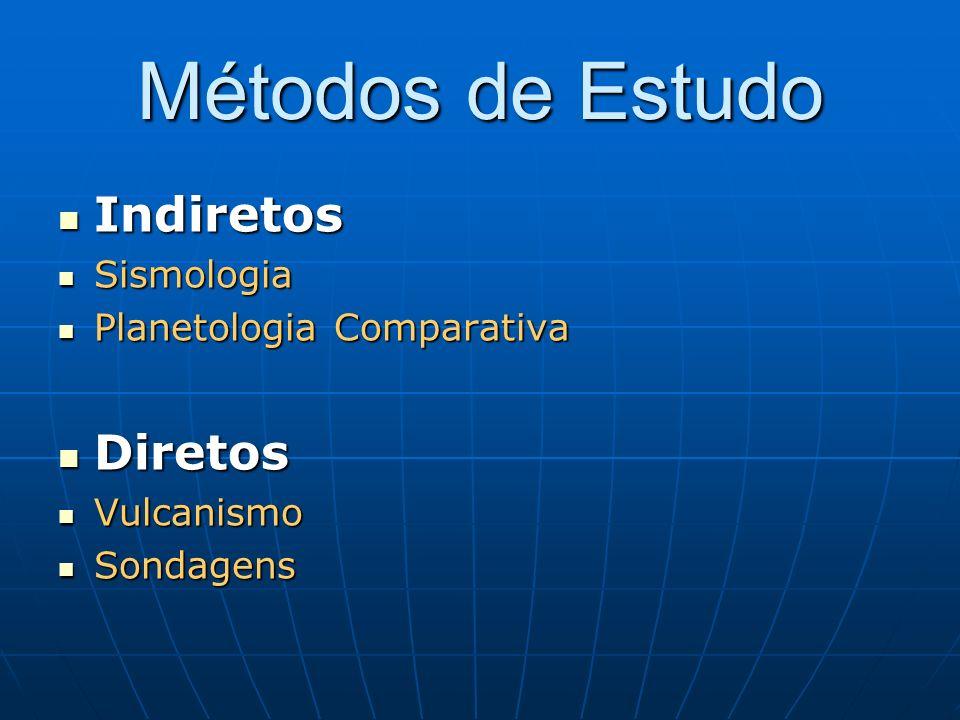 Métodos de Estudo Indiretos Indiretos Sismologia Sismologia Planetologia Comparativa Planetologia Comparativa Diretos Diretos Vulcanismo Vulcanismo Sondagens Sondagens