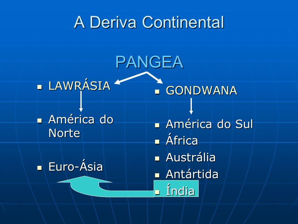 A Deriva Continental PANGEA LAWRÁSIA LAWRÁSIA América do Norte América do Norte Euro-Ásia Euro-Ásia GONDWANA GONDWANA América do Sul América do Sul África África Austrália Austrália Antártida Antártida Índia Índia
