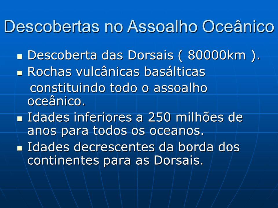 Descobertas no Assoalho Oceânico Descoberta das Dorsais ( 80000km ).