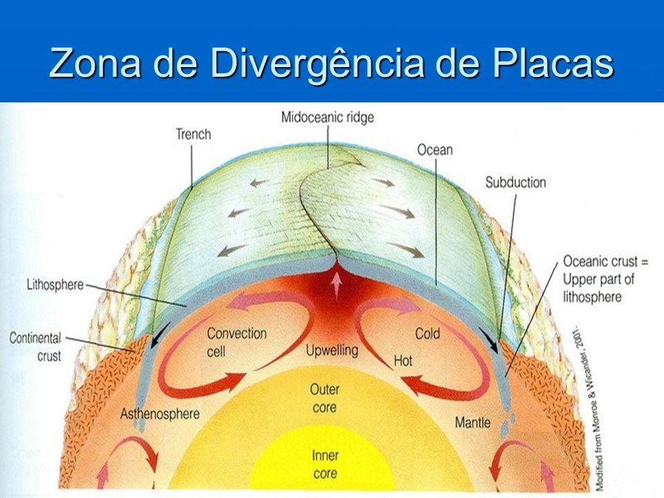 Zona de Divergência de Placas