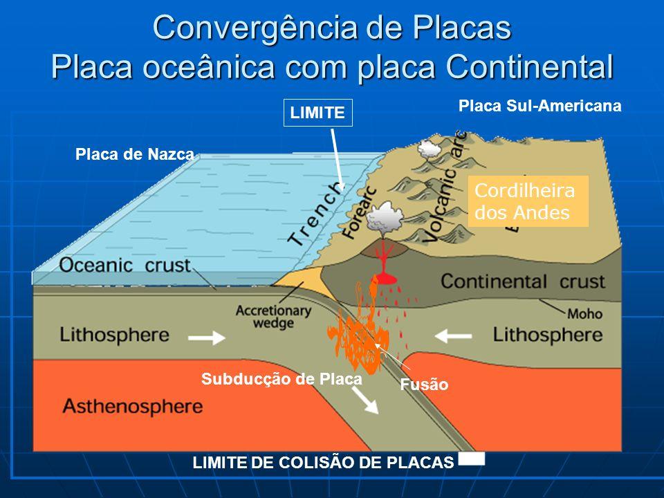 Convergência de Placas Placa oceânica com placa Continental Placa de Nazca Placa Sul-Americana LIMITE Subducção de Placa Fusão LIMITE DE COLISÃO DE PLACAS Cordilheira dos Andes