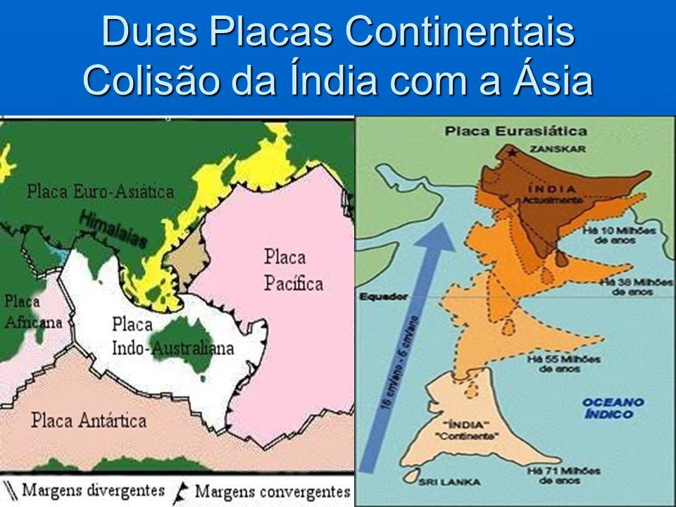 Duas Placas Continentais Colisão da Índia com a Ásia