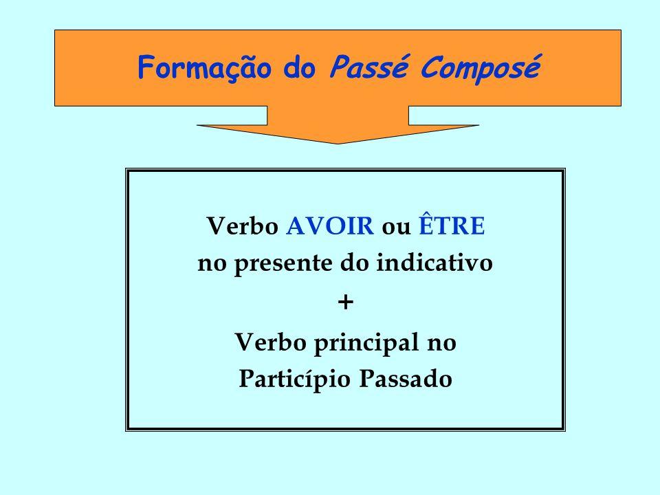 Verbo AVOIR ou ÊTRE no presente do indicativo + Verbo principal no Particípio Passado Formação do Passé Composé