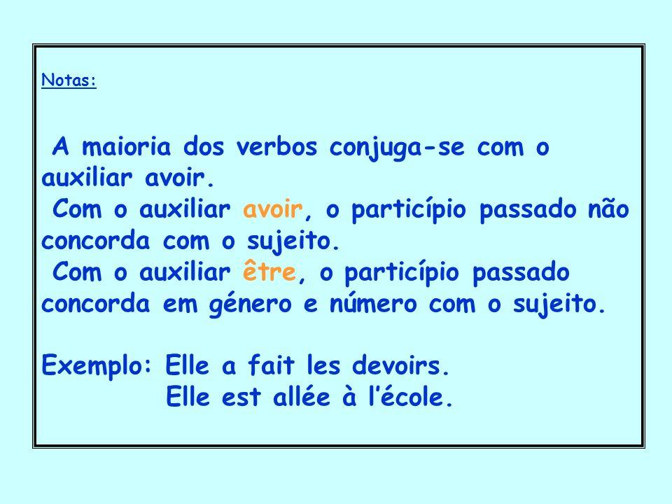 Notas: A maioria dos verbos conjuga-se com o auxiliar avoir. Com o auxiliar avoir, o particípio passado não concorda com o sujeito. Com o auxiliar êtr