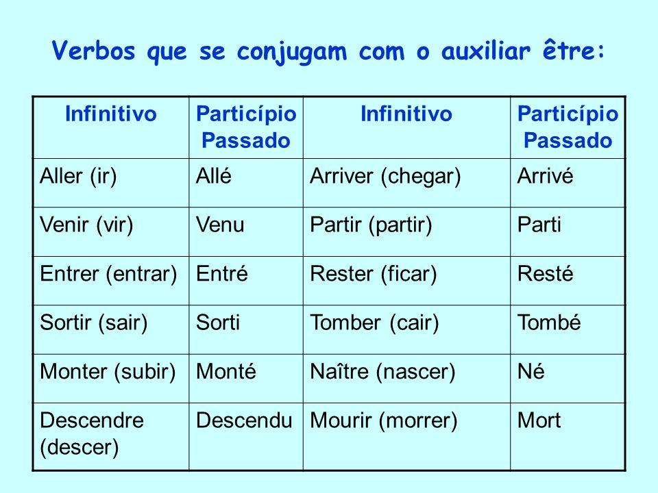 Verbos que se conjugam com o auxiliar être: InfinitivoParticípio Passado InfinitivoParticípio Passado Aller (ir)AlléArriver (chegar)Arrivé Venir (vir)