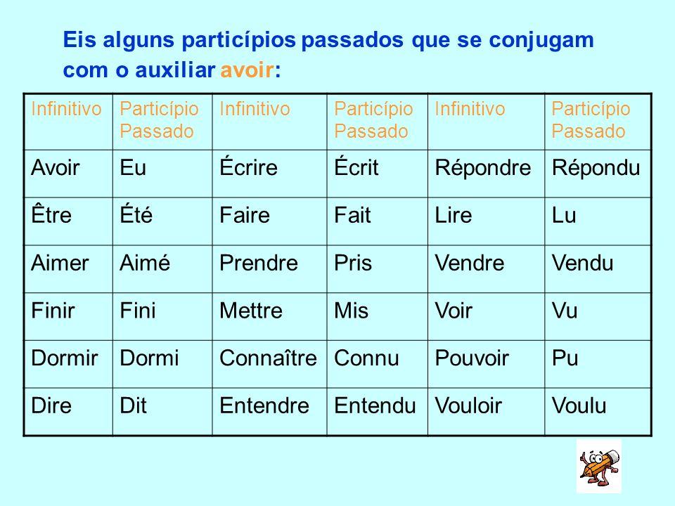 Eis alguns particípios passados que se conjugam com o auxiliar avoir: InfinitivoParticípio Passado InfinitivoParticípio Passado InfinitivoParticípio P