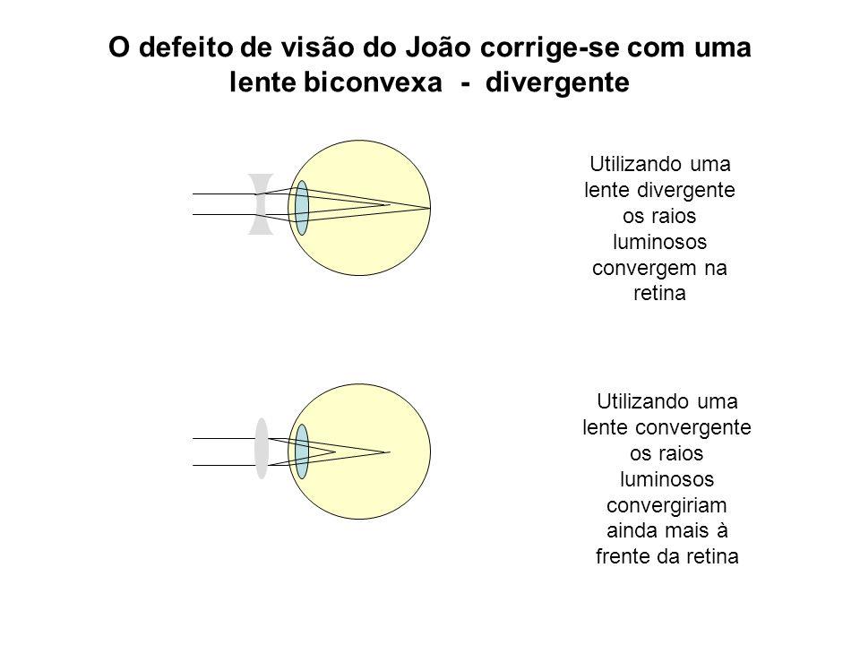 Utilizando uma lente convergente os raios luminosos convergiriam ainda mais à frente da retina Utilizando uma lente divergente os raios luminosos conv