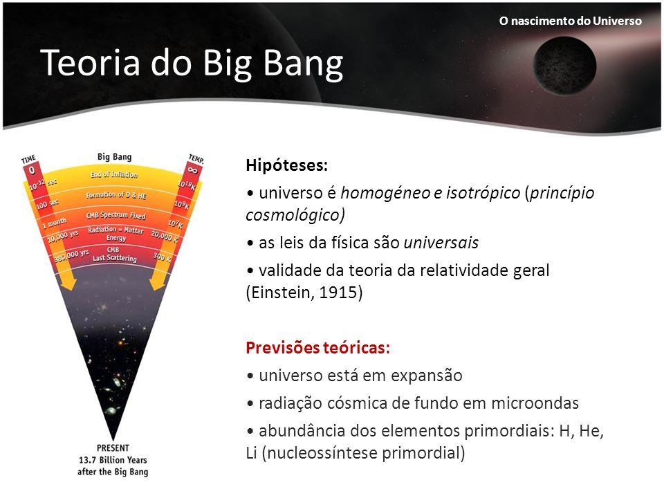 Teoria do Big Bang O nascimento do Universo Hipóteses: universo é homogéneo e isotrópico (princípio cosmológico) as leis da física são universais vali