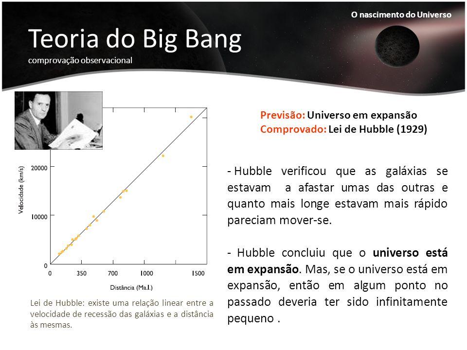 Teoria do Big Bang comprovação observacional O nascimento do Universo Lei de Hubble: existe uma relação linear entre a velocidade de recessão das galá