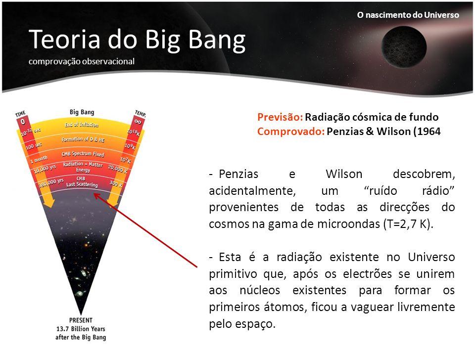 Teoria do Big Bang comprovação observacional O nascimento do Universo - Penzias e Wilson descobrem, acidentalmente, um ruído rádio provenientes de tod