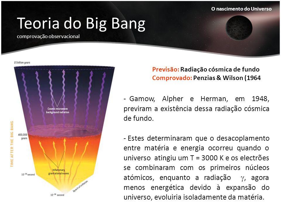 Teoria do Big Bang comprovação observacional O nascimento do Universo Previsão: Radiação cósmica de fundo Comprovado: Penzias & Wilson (1964 - Gamow,