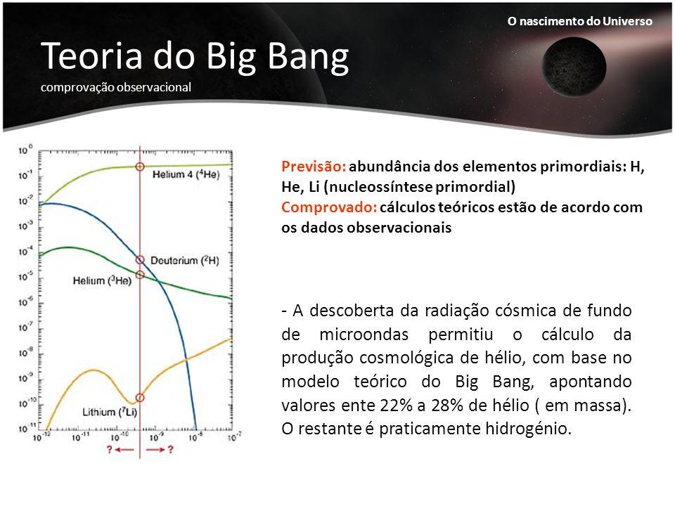 Teoria do Big Bang comprovação observacional O nascimento do Universo Previsão: abundância dos elementos primordiais: H, He, Li (nucleossíntese primor