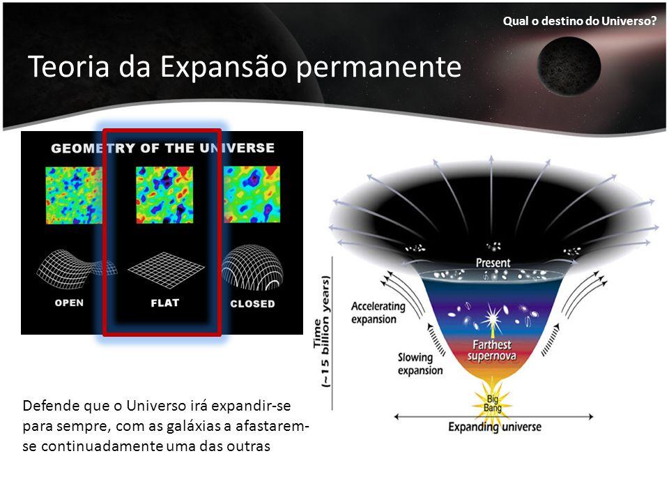 Teoria da Expansão permanente Qual o destino do Universo? Defende que o Universo irá expandir-se para sempre, com as galáxias a afastarem- se continua