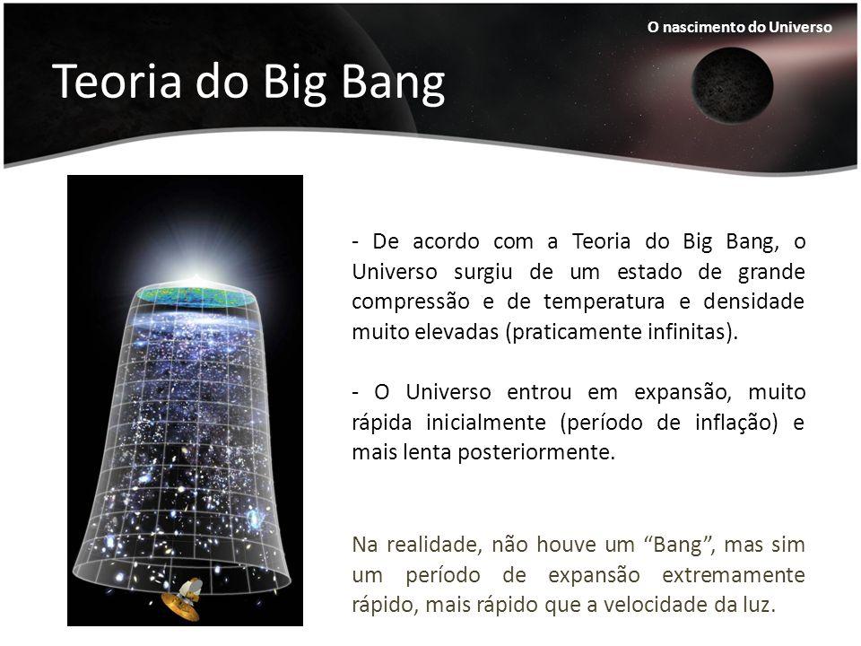 Teoria do Big Bang A favor… Expansão do Universo Radiação cósmica de microondas Abundância relativa de elementos leves no universo Limitações… Não consegue dar resposta a questões como: Por que ocorreu o Big Bang.