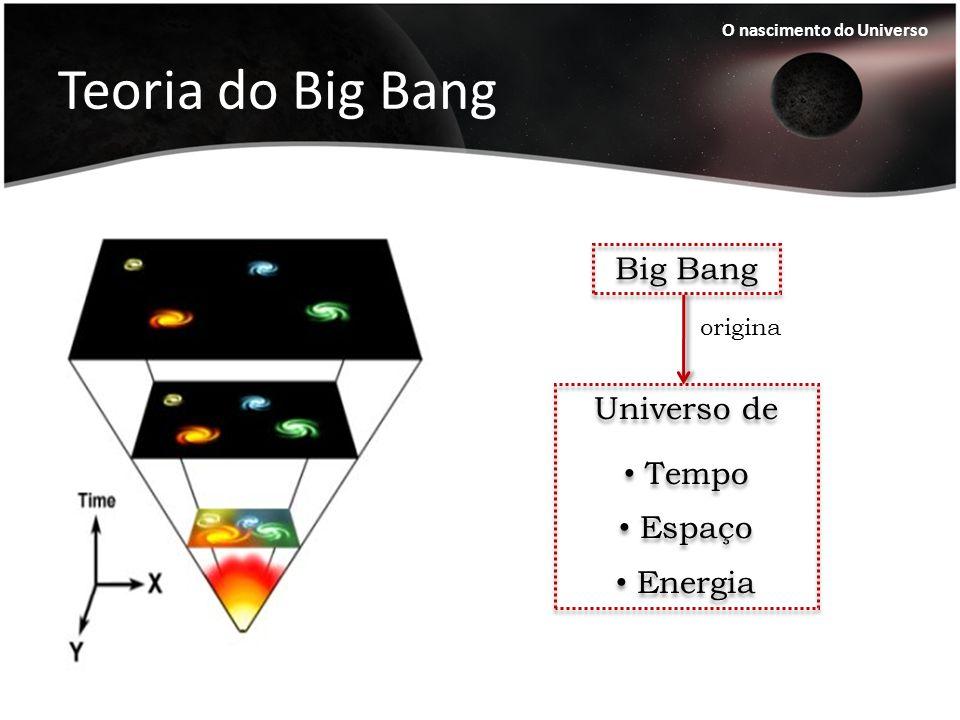 Teoria do Big Bang O nascimento do Universo - Com a expansão diminuiu a temperatura.