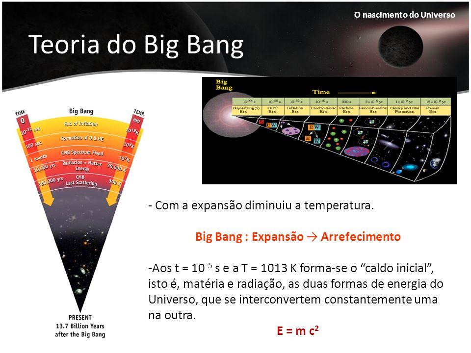 Teoria do Big Bang O nascimento do Universo - Com a expansão diminuiu a temperatura. Big Bang : Expansão Arrefecimento -Aos t = 10 -5 s e a T = 1013 K