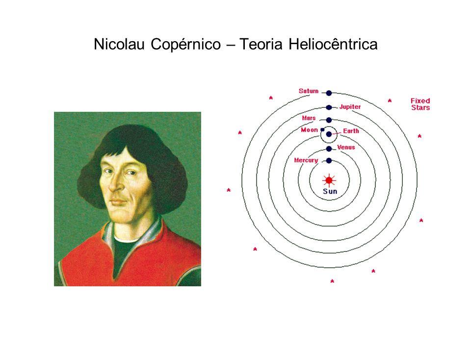 Nicolau Copérnico – Teoria Heliocêntrica