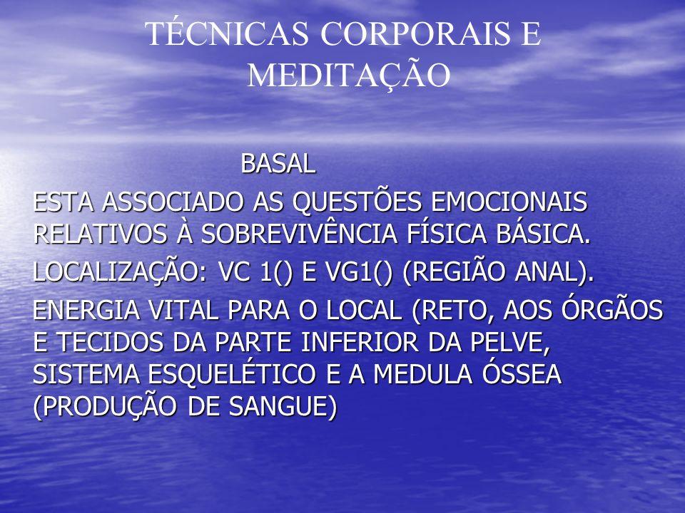 BASAL BASAL ESTA ASSOCIADO AS QUESTÕES EMOCIONAIS RELATIVOS À SOBREVIVÊNCIA FÍSICA BÁSICA.