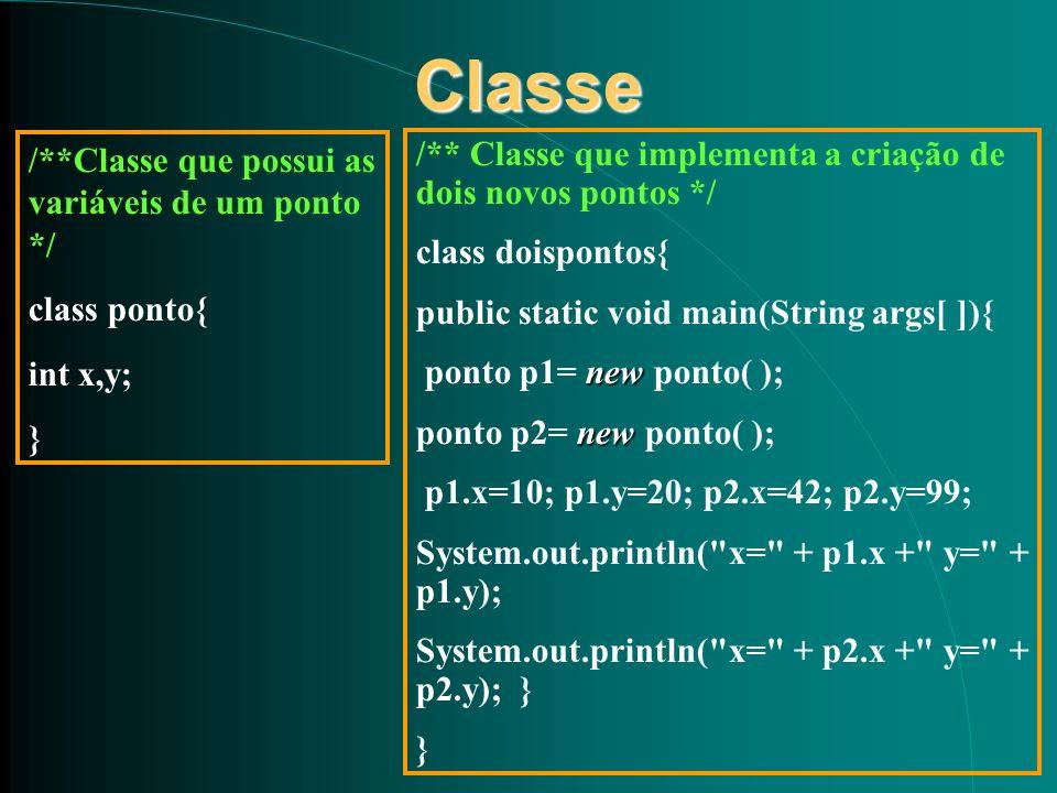 Classe /**Classe que possui as variáveis de um ponto */ class ponto{ int x,y; } /** Classe que implementa a criação de dois novos pontos */ class dois