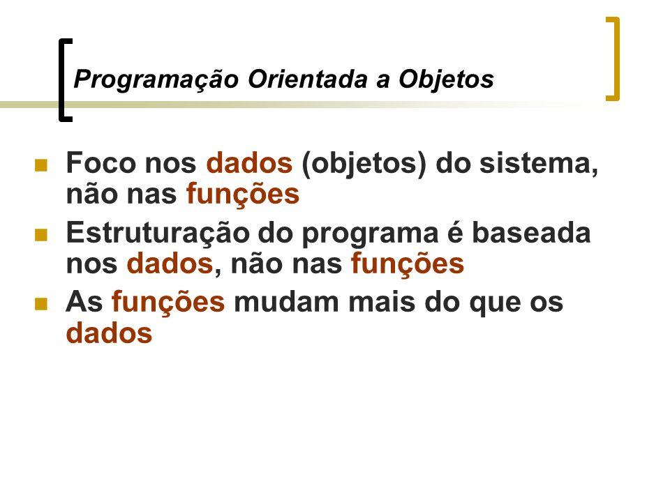 Programação Orientada a Objetos Foco nos dados (objetos) do sistema, não nas funções Estruturação do programa é baseada nos dados, não nas funções As funções mudam mais do que os dados