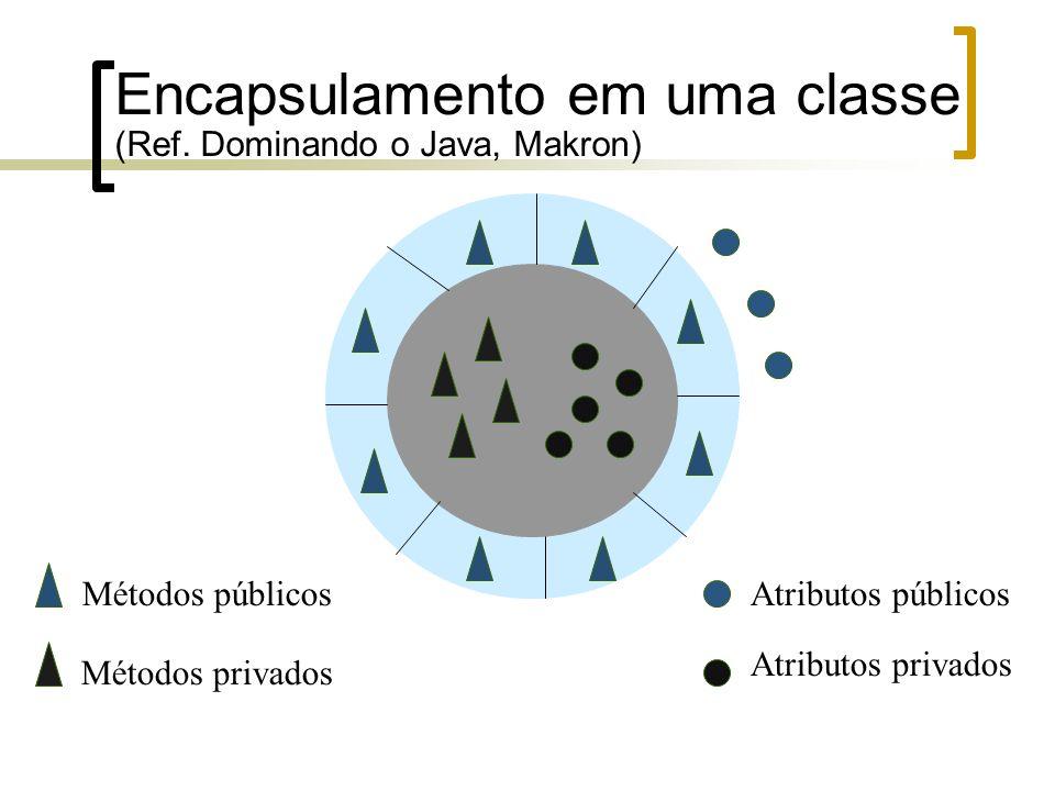 Encapsulamento em uma classe (Ref.