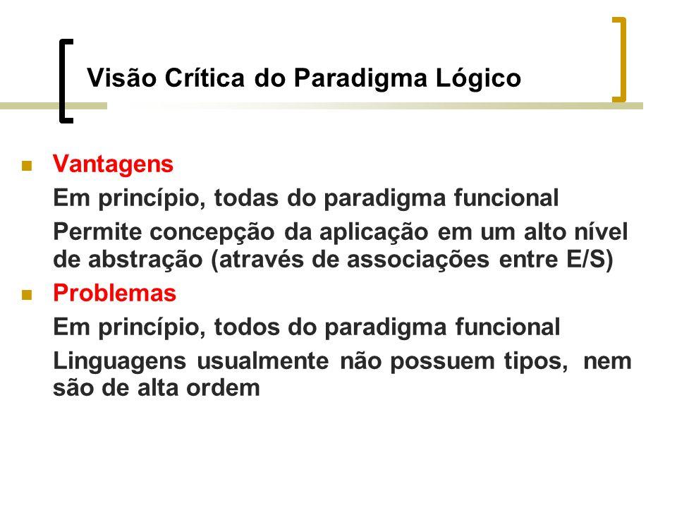 Visão Crítica do Paradigma Lógico Vantagens Em princípio, todas do paradigma funcional Permite concepção da aplicação em um alto nível de abstração (através de associações entre E/S) Problemas Em princípio, todos do paradigma funcional Linguagens usualmente não possuem tipos, nem são de alta ordem