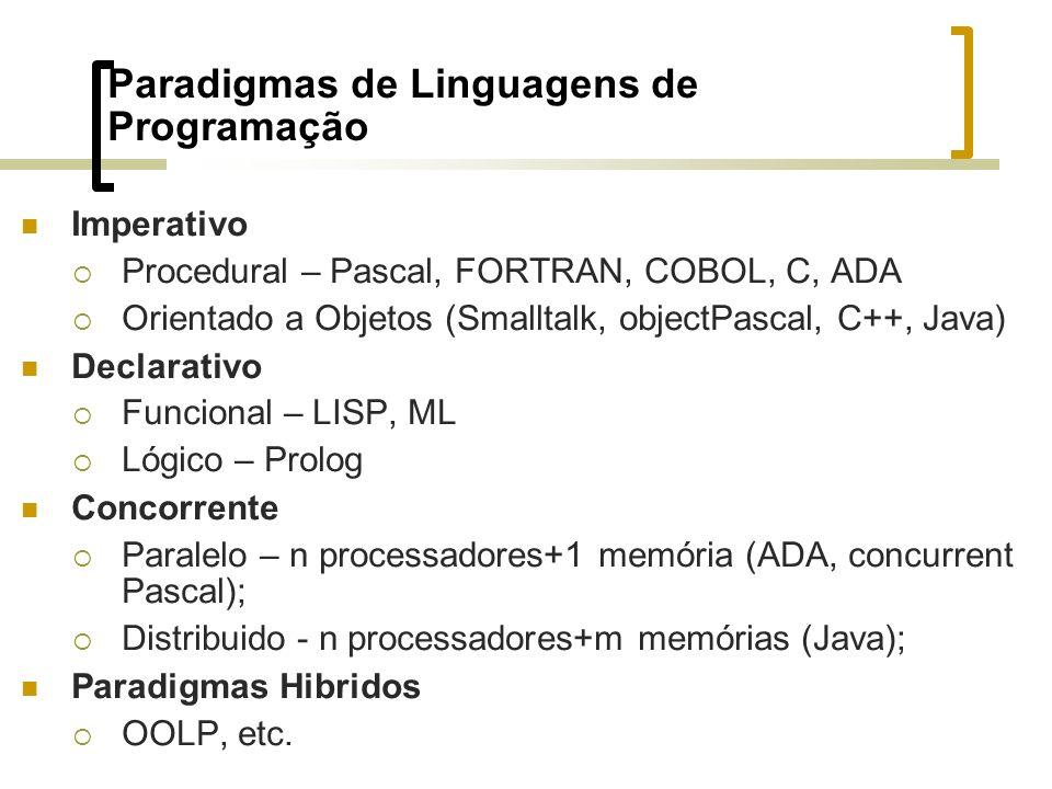 Paradigmas de Linguagens de Programação Imperativo Procedural – Pascal, FORTRAN, COBOL, C, ADA Orientado a Objetos (Smalltalk, objectPascal, C++, Java) Declarativo Funcional – LISP, ML Lógico – Prolog Concorrente Paralelo – n processadores+1 memória (ADA, concurrent Pascal); Distribuido - n processadores+m memórias (Java); Paradigmas Hibridos OOLP, etc.