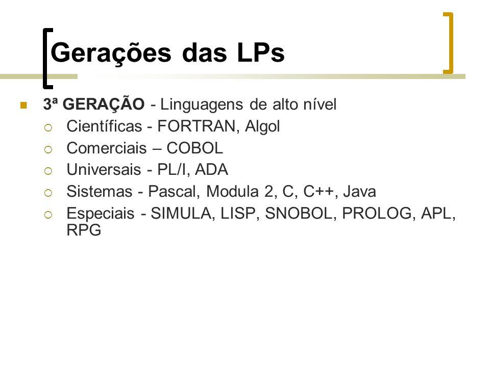 Gerações das LPs 3ª GERAÇÃO - Linguagens de alto nível Científicas - FORTRAN, Algol Comerciais – COBOL Universais - PL/I, ADA Sistemas - Pascal, Modula 2, C, C++, Java Especiais - SIMULA, LISP, SNOBOL, PROLOG, APL, RPG
