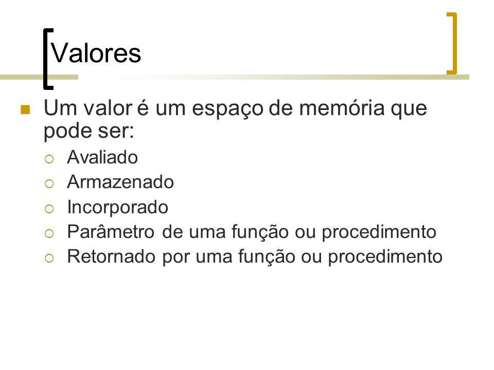 Valores Um valor é um espaço de memória que pode ser: Avaliado Armazenado Incorporado Parâmetro de uma função ou procedimento Retornado por uma função ou procedimento