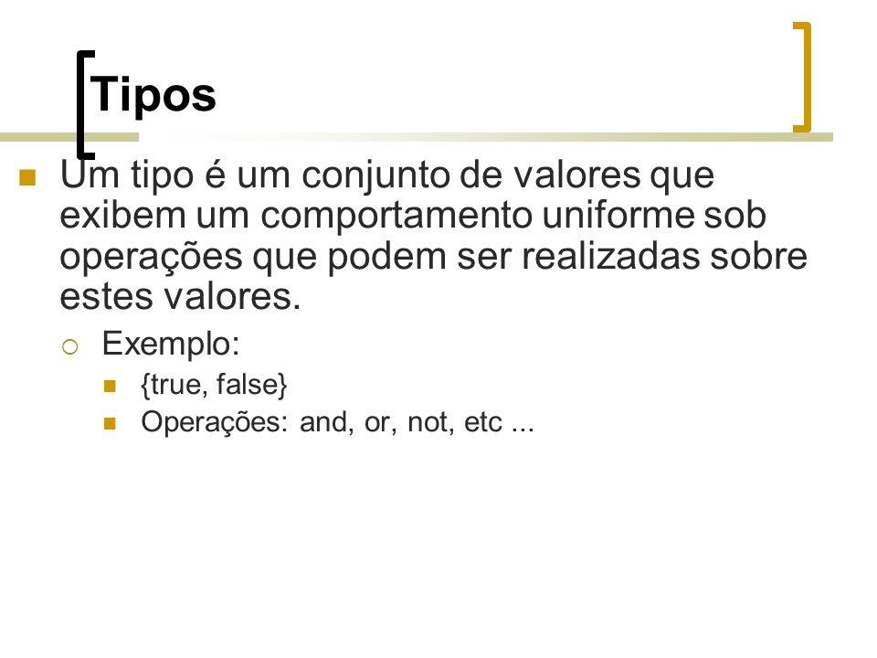 Tipos Um tipo é um conjunto de valores que exibem um comportamento uniforme sob operações que podem ser realizadas sobre estes valores.