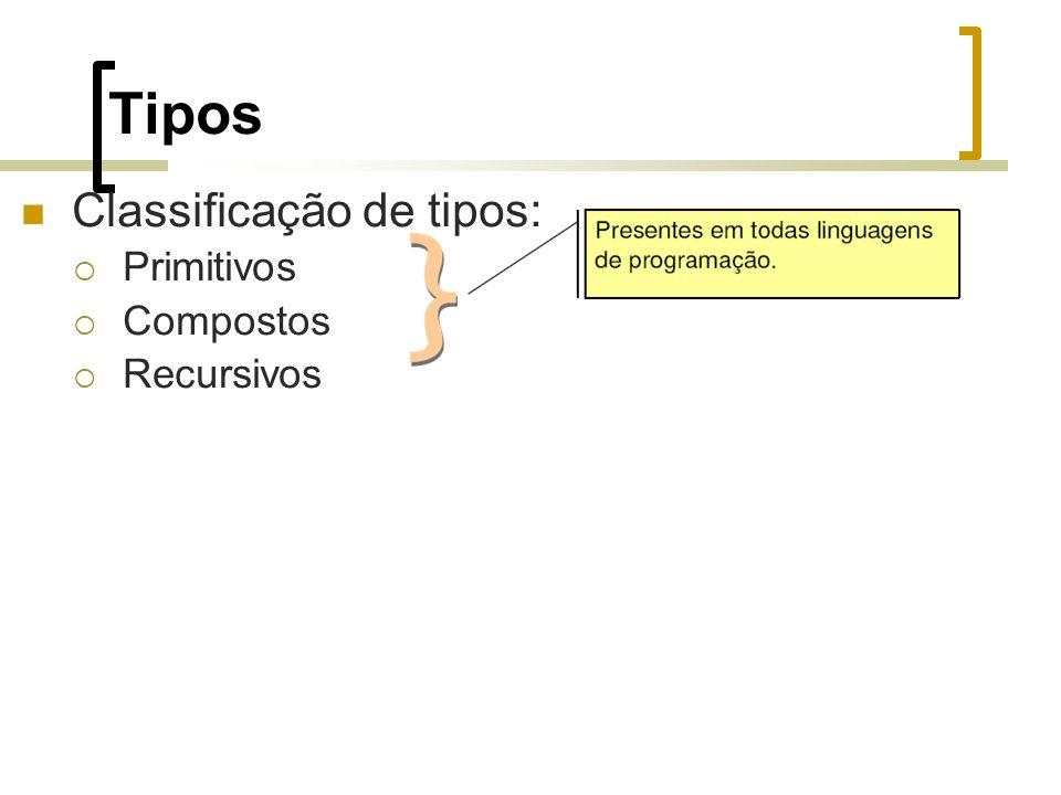 Tipos Classificação de tipos: Primitivos Compostos Recursivos