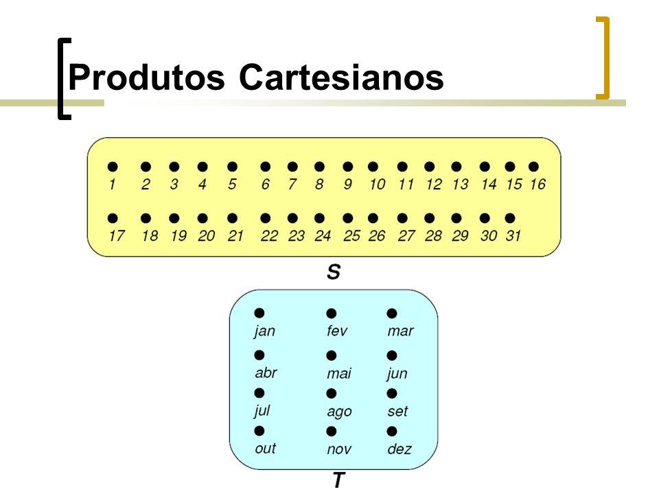 Produtos Cartesianos