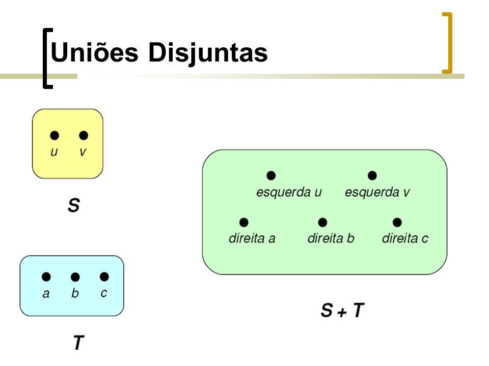 Uniões Disjuntas