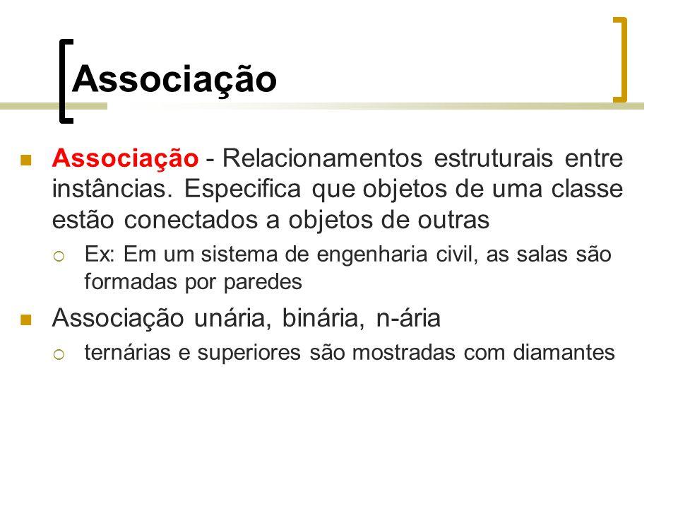 Associação - Relacionamentos estruturais entre instâncias.
